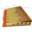 Kombination einer PCM-Lehmbauplatte mit Karbonvlies als Lehm-Heizelement. Somit sind Heiz- und Speicherelemente realieserbar.